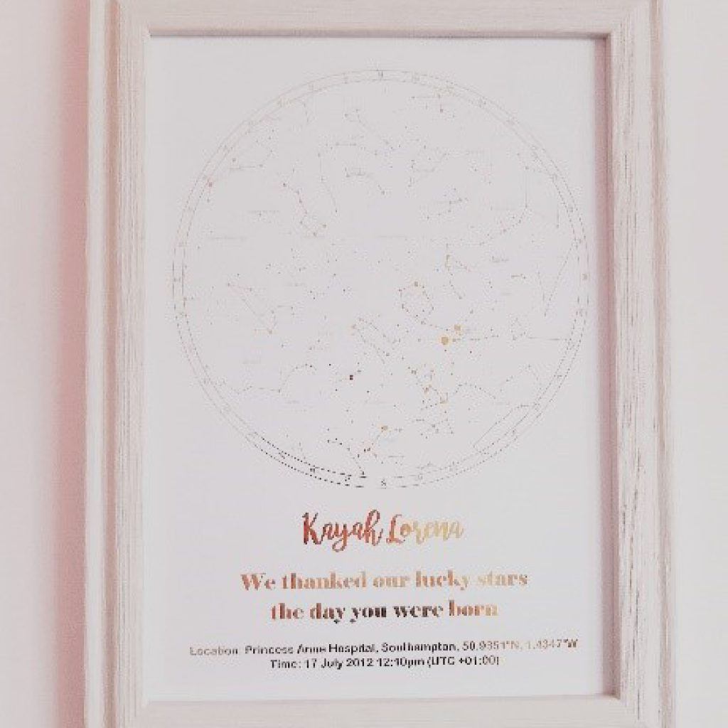 Personalised Star Map Print